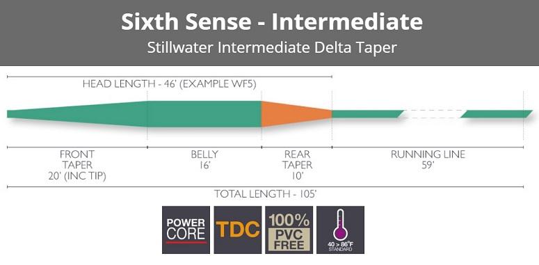 Airflo Sixth Sense Stillwater Intermediate Fly Lines