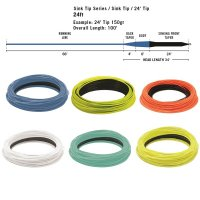 RIO InTouch 24ft Sink Tip Fly Line